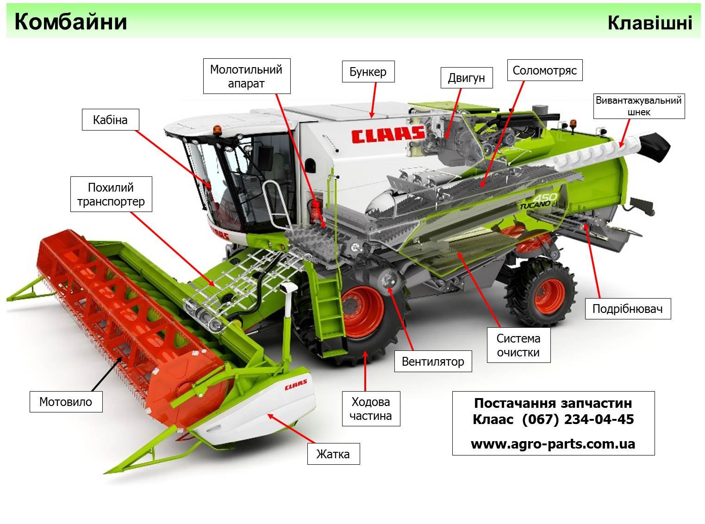 Агропартс: Клаас Лексіон комбайн зернозбиральний або Claas Lexion «combine harvester»